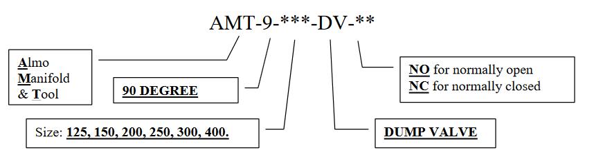 90 degree - high flow dump valve - 6000 PSI - order code