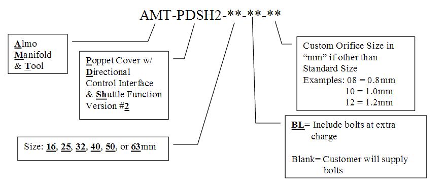 DIN24342 - 16mm - 63mm - 5000 PSI - order code