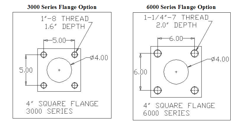 flange option