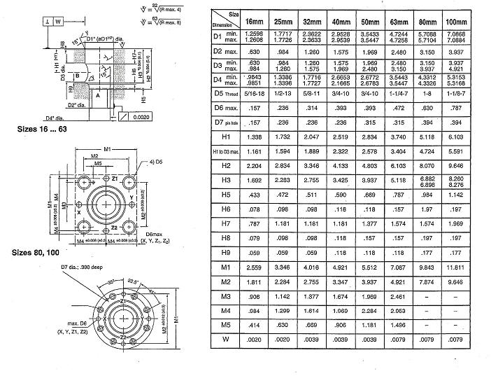 installation dimensions diagram