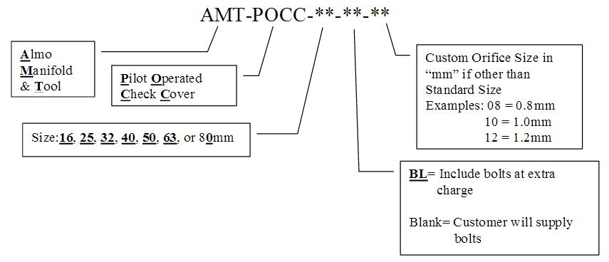 DIN24342 - 16mm - 80mm - 5000 PSI (2) - order code